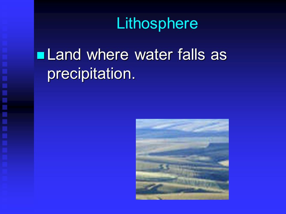 Lithosphere Land where water falls as precipitation.
