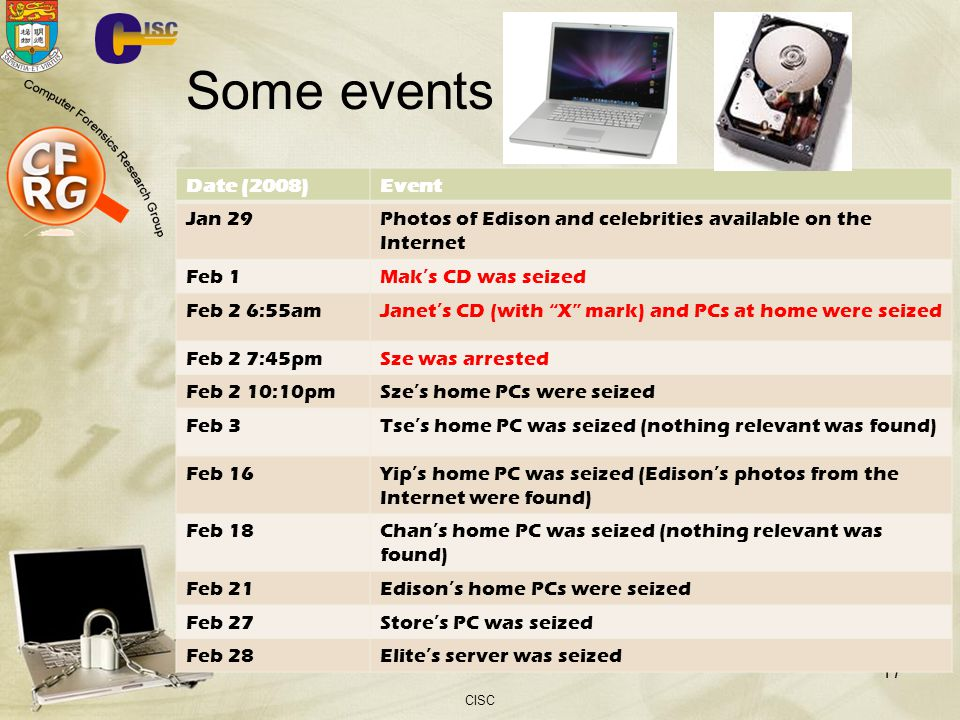Some events Date (2008) Event Jan 29