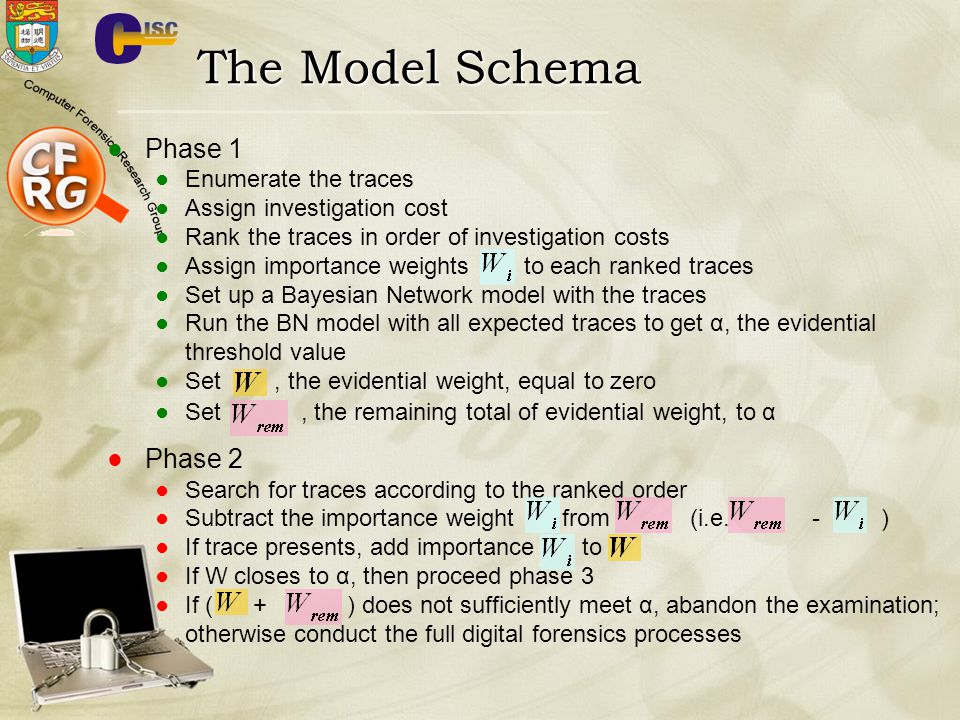 The Model Schema Phase 1 Phase 2 Enumerate the traces