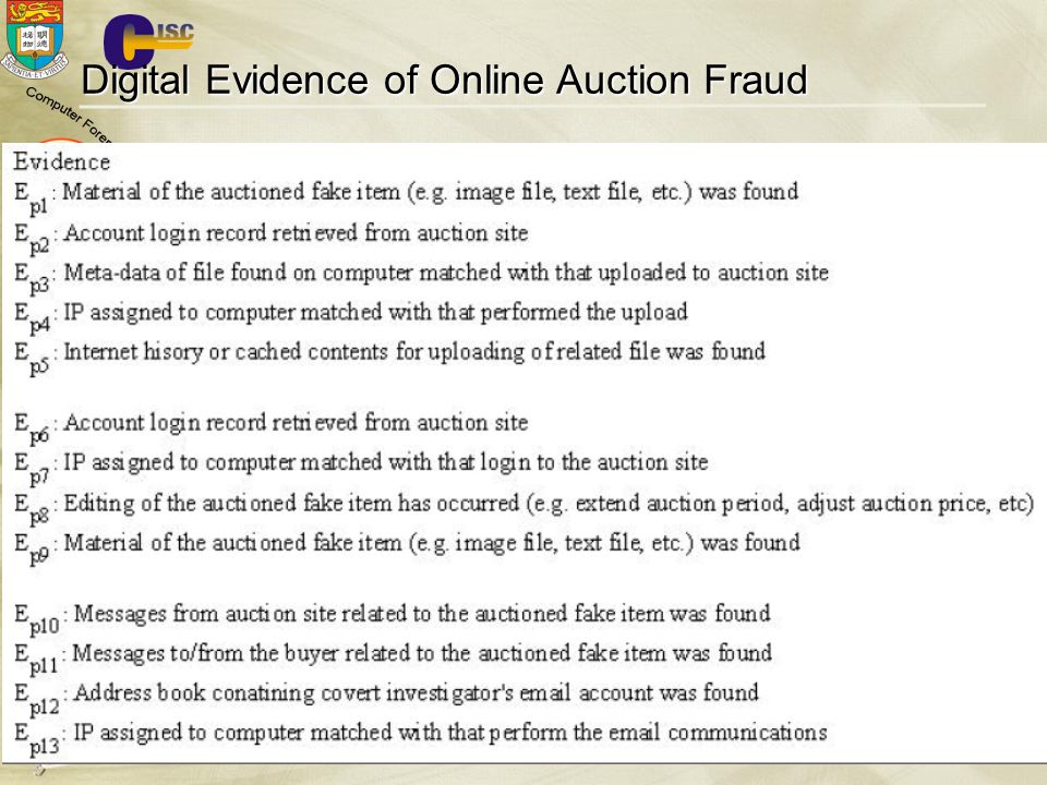 Digital Evidence of Online Auction Fraud