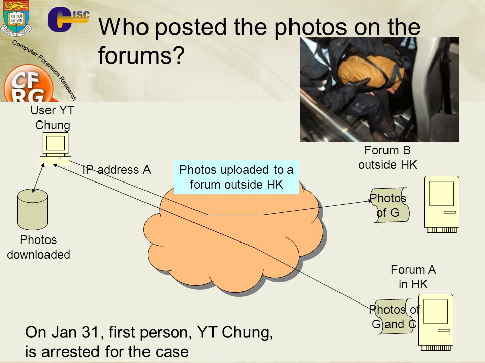 Who posted the photos on the forums