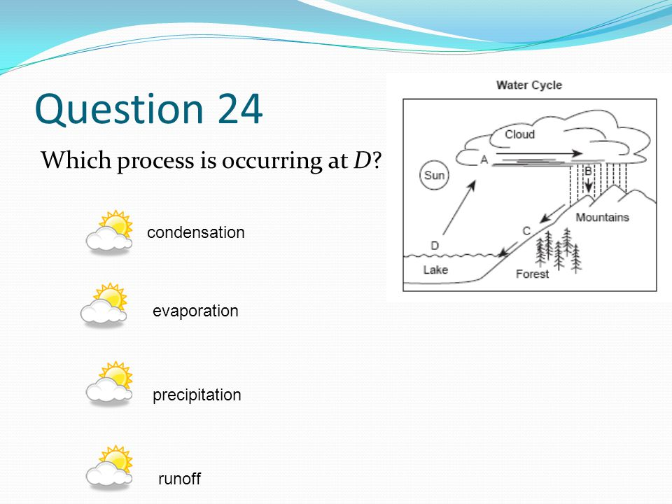 Question 24 Which process is occurring at D condensation evaporation