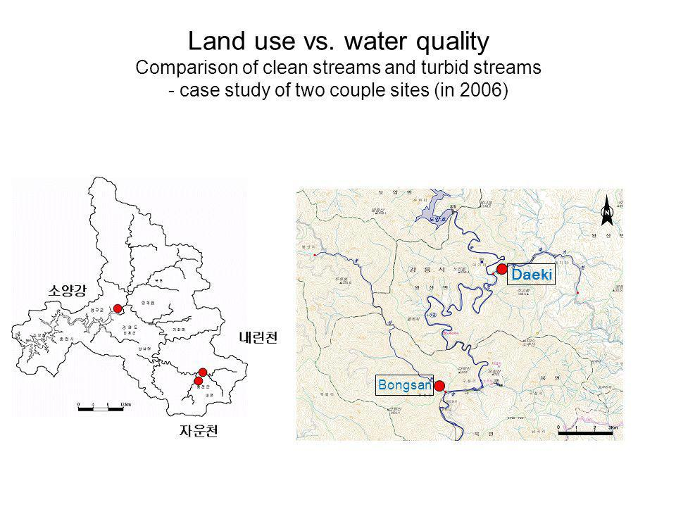 Land use vs. water quality Comparison of clean streams and turbid streams - case study of two couple sites (in 2006)