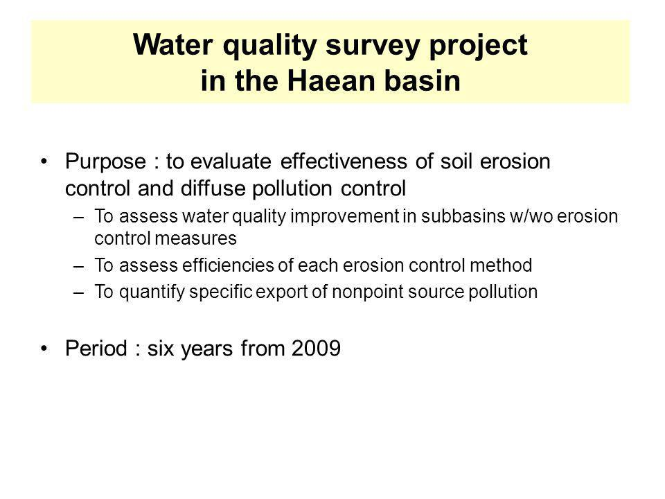 Water quality survey project in the Haean basin