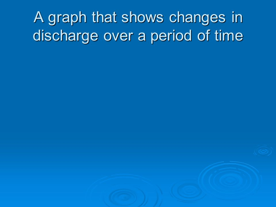 A graph that shows changes in discharge over a period of time