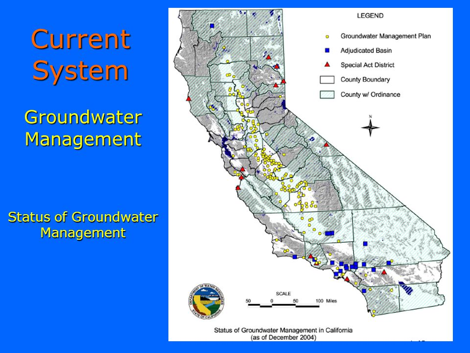 Groundwater Management Status of Groundwater Management
