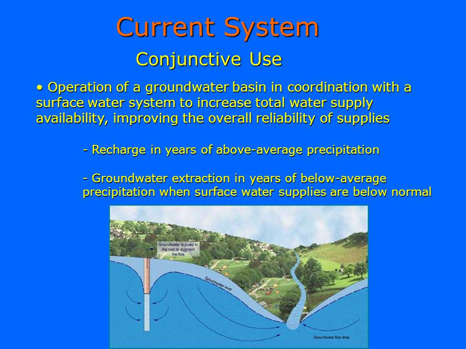 Current System Conjunctive Use