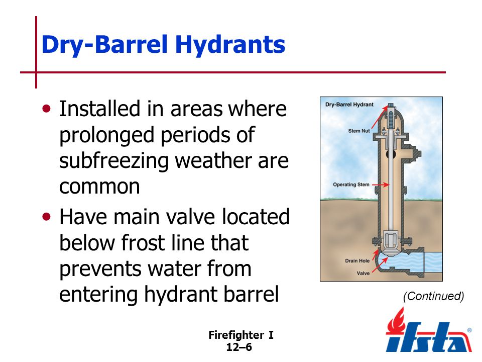 Dry-Barrel Hydrants Operation