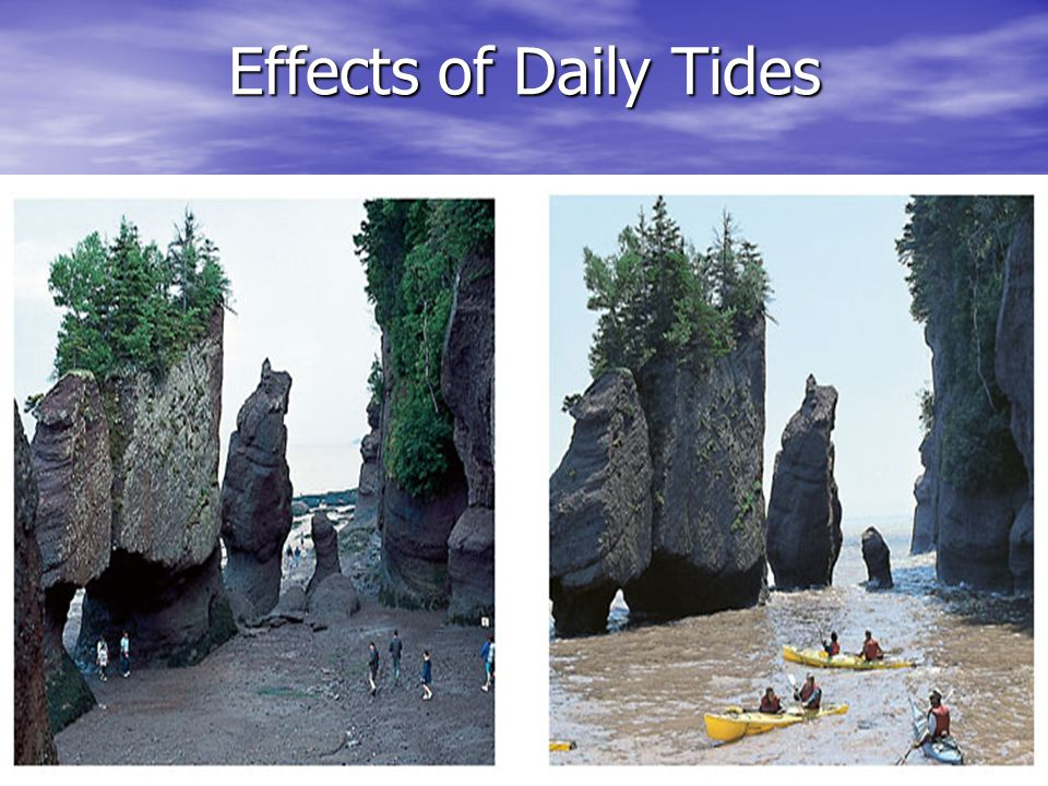 Effects of Daily Tides