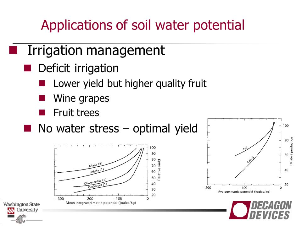 Applications of soil water potential