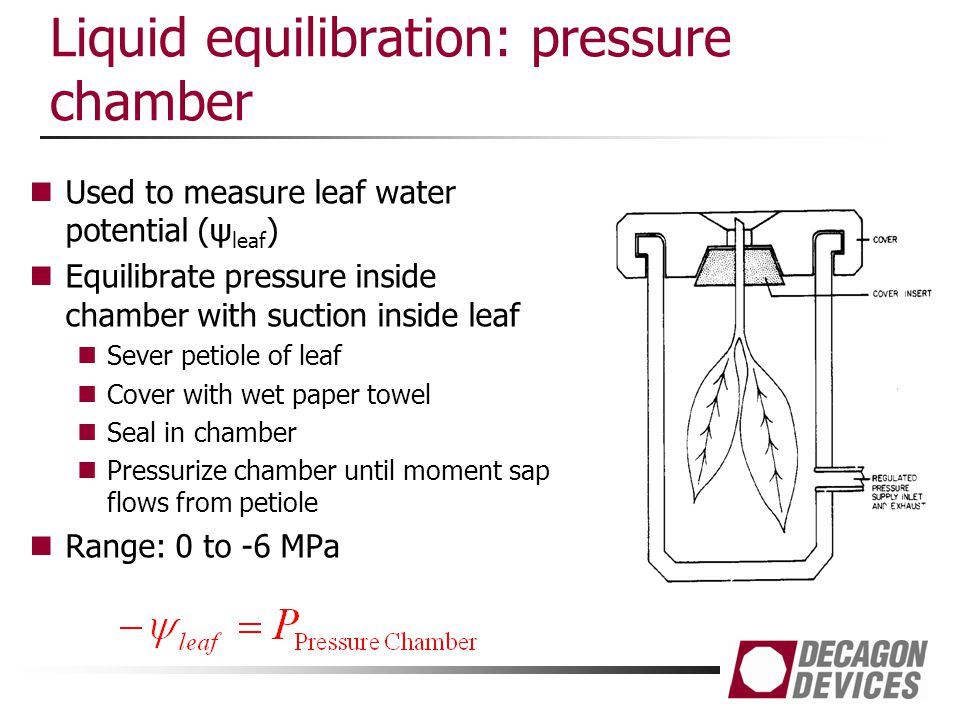 Liquid equilibration: pressure chamber