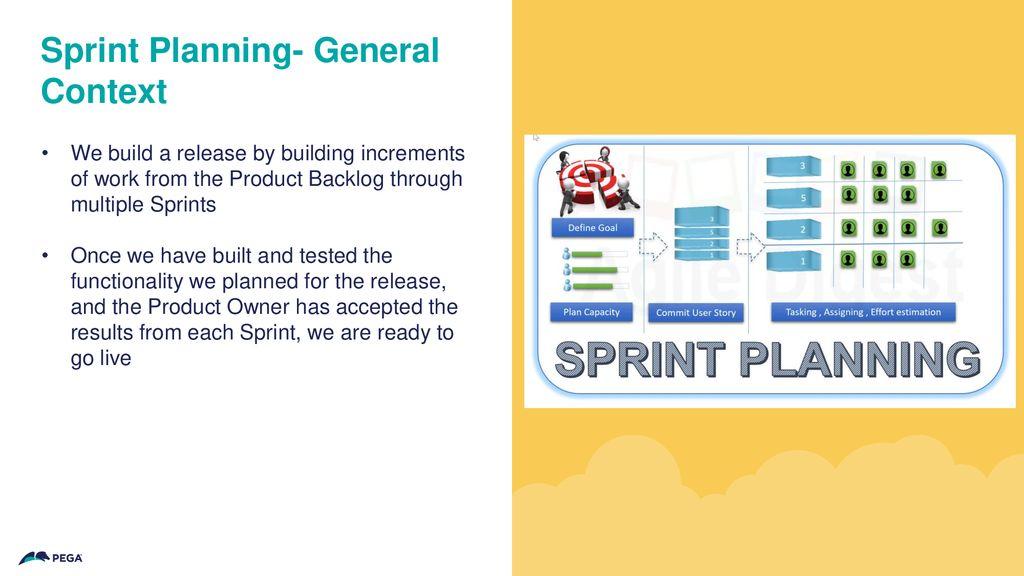 Sprint Planning April ppt download
