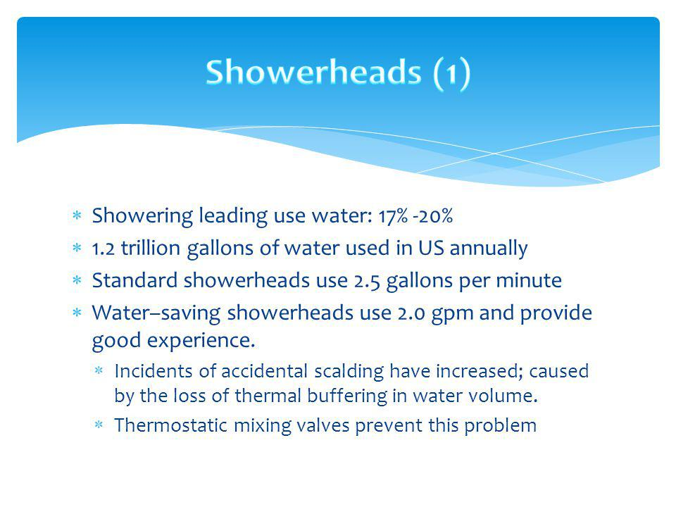 Showerheads (1) Showering leading use water: 17% -20%
