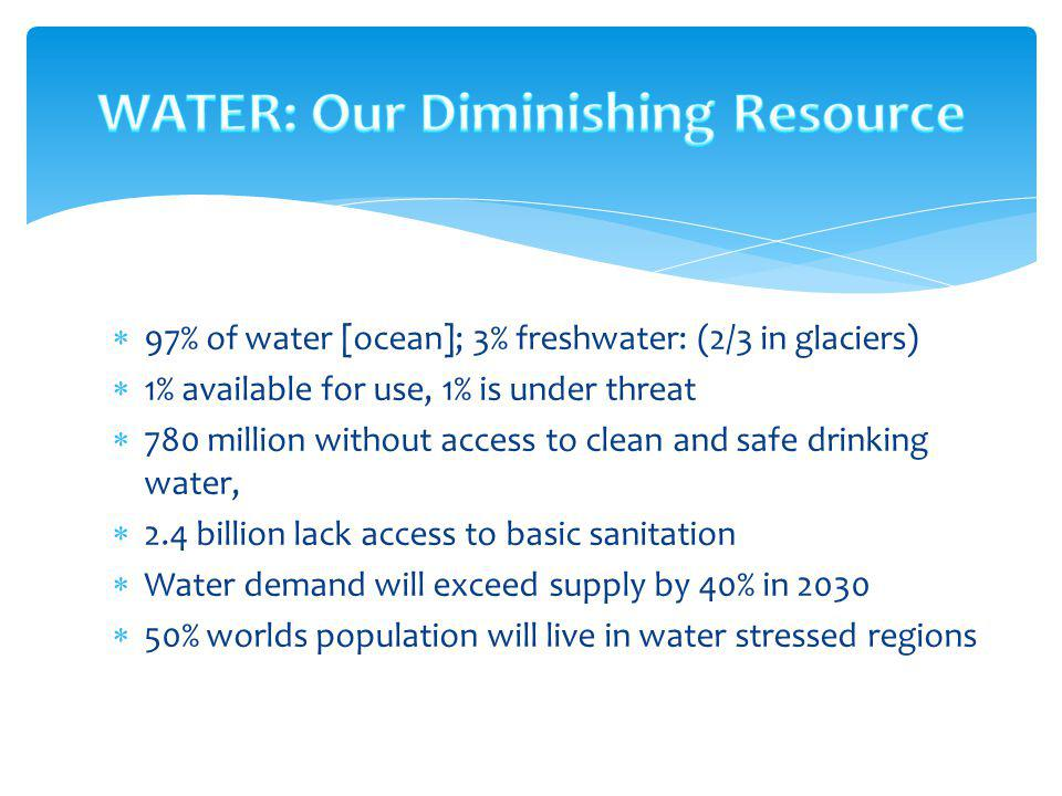 WATER: Our Diminishing Resource