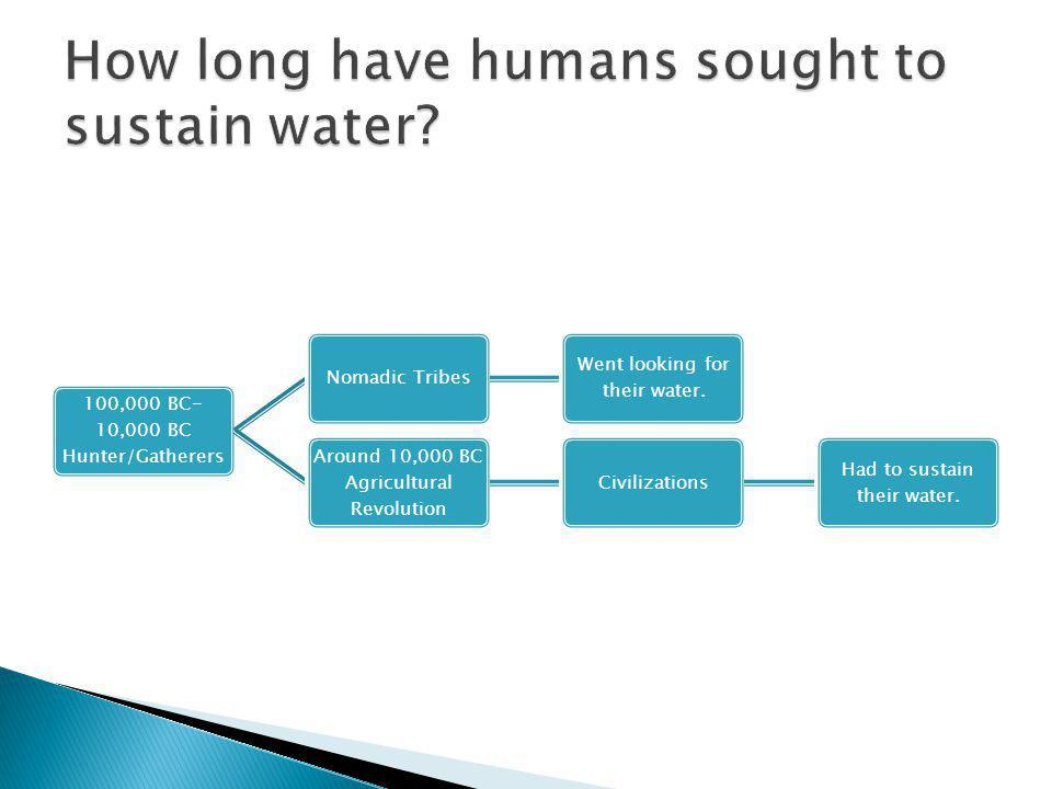How long have humans sought to sustain water
