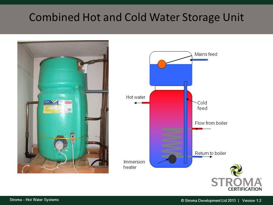 Combined Hot and Cold Water Storage Unit