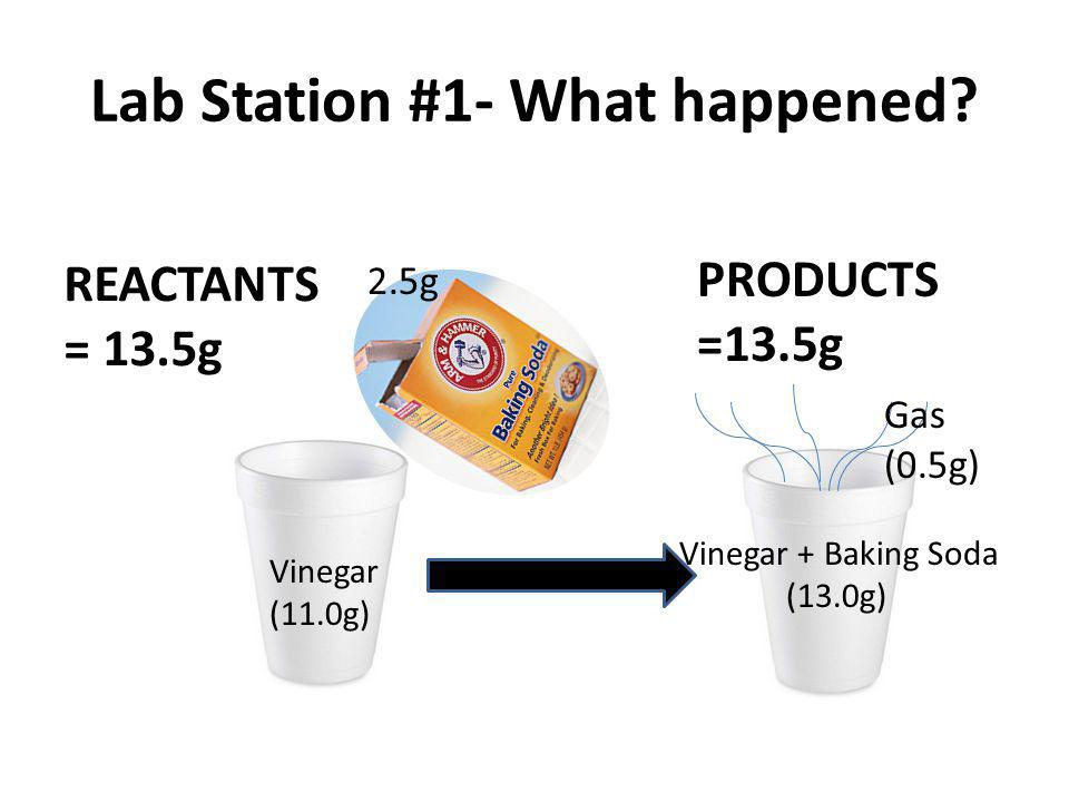 Lab Station #1- What happened