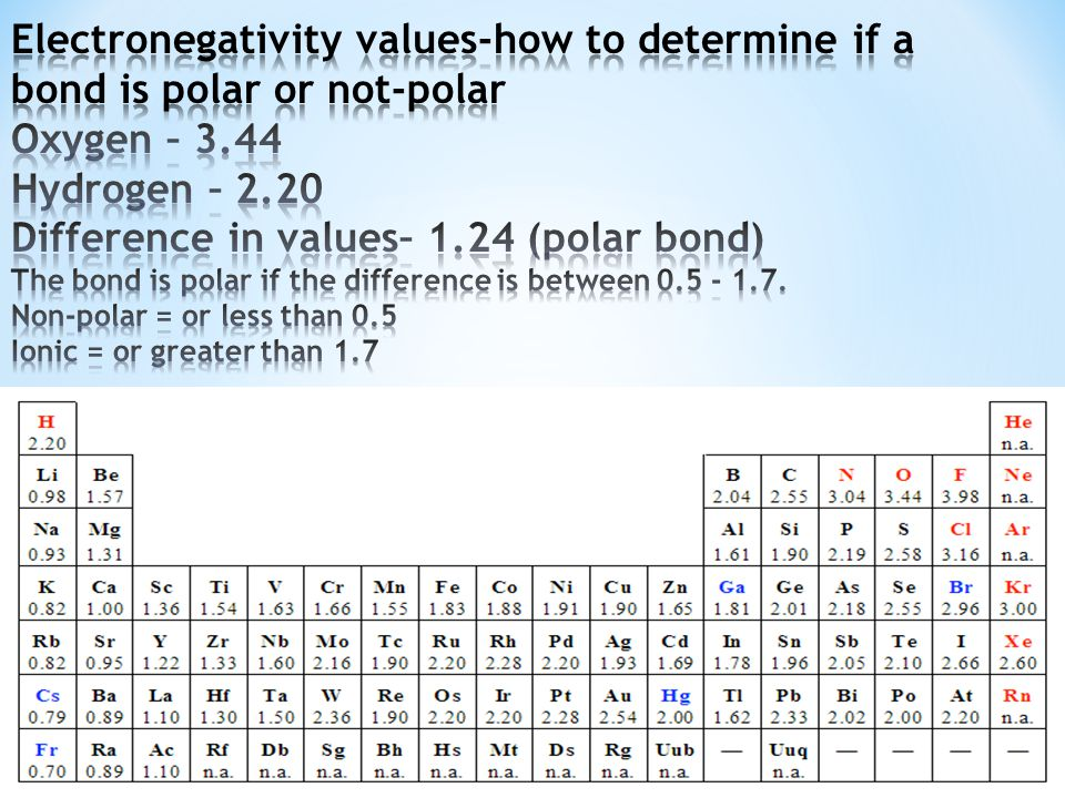 Electronegativity values-how to determine if a bond is polar or not-polar Oxygen – 3.44 Hydrogen – 2.20 Difference in values– 1.24 (polar bond) The bond is polar if the difference is between 0.5 - 1.7.