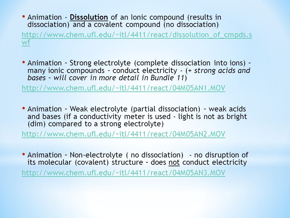 Animation - Dissolution of an Ionic compound (results in dissociation) and a covalent compound (no dissociation)