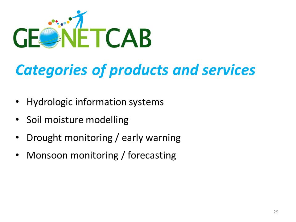 Categories of products and services