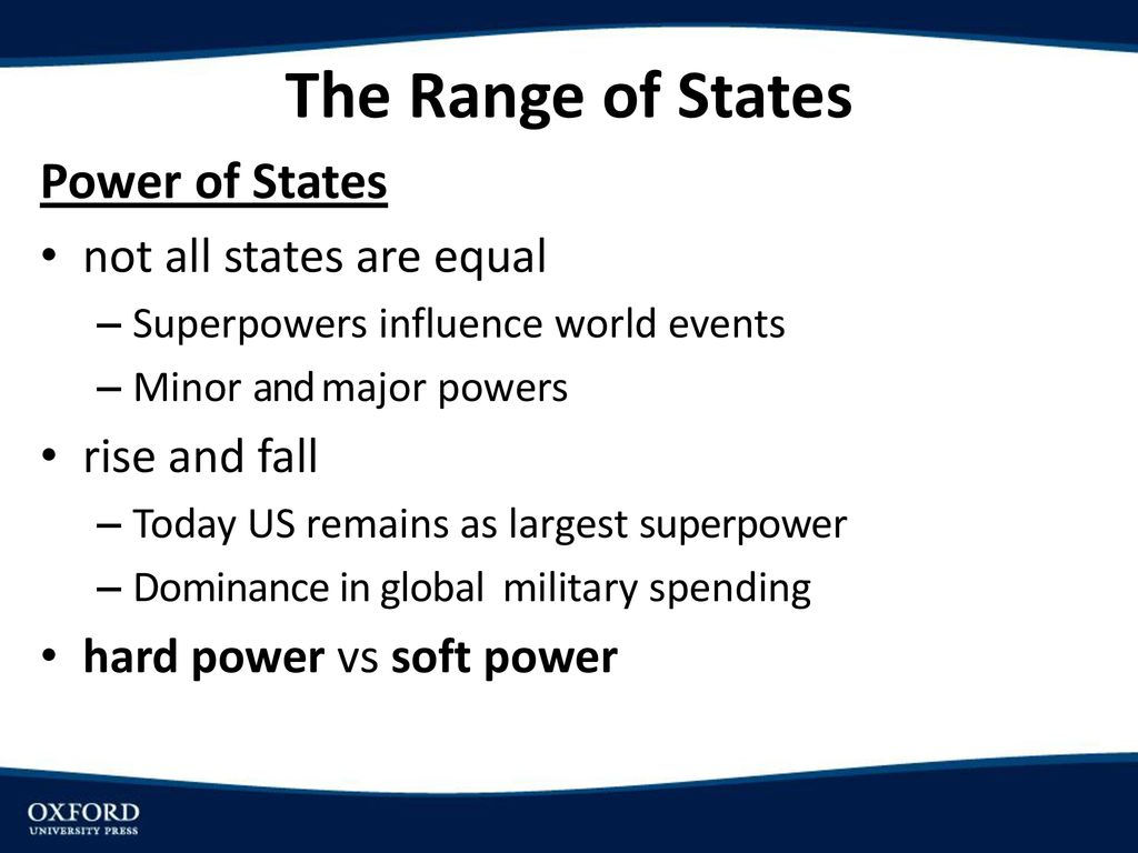 Chapter 15: The Nation-State - ppt download