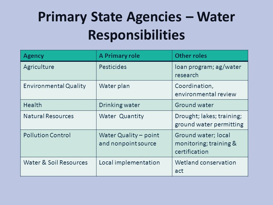 Primary State Agencies – Water Responsibilities