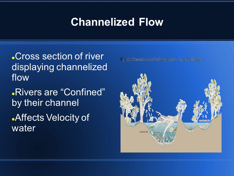 Channelized Flow Cross section of river displaying channelized flow