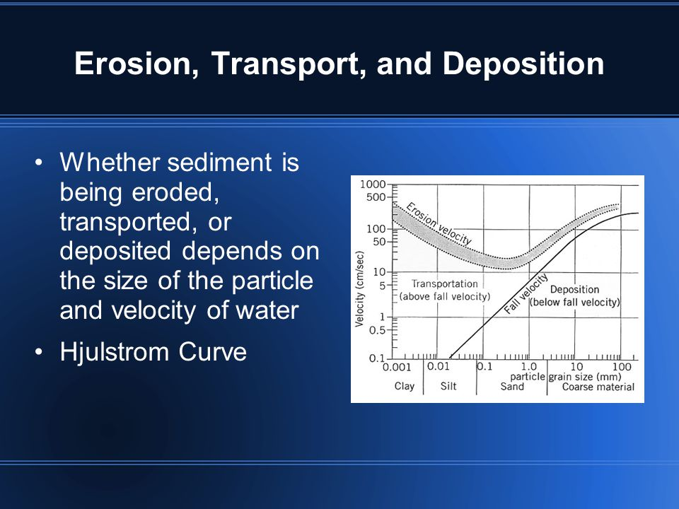 Erosion, Transport, and Deposition