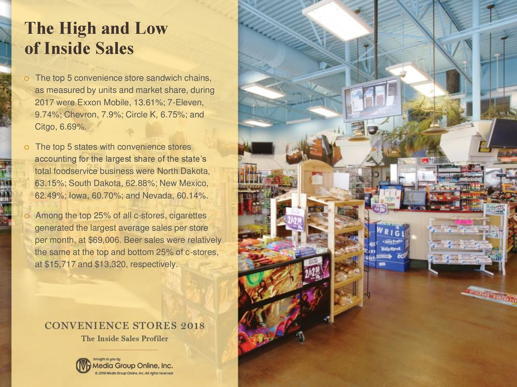 Without Inside Sales, Convenience Stores Would Be a Less