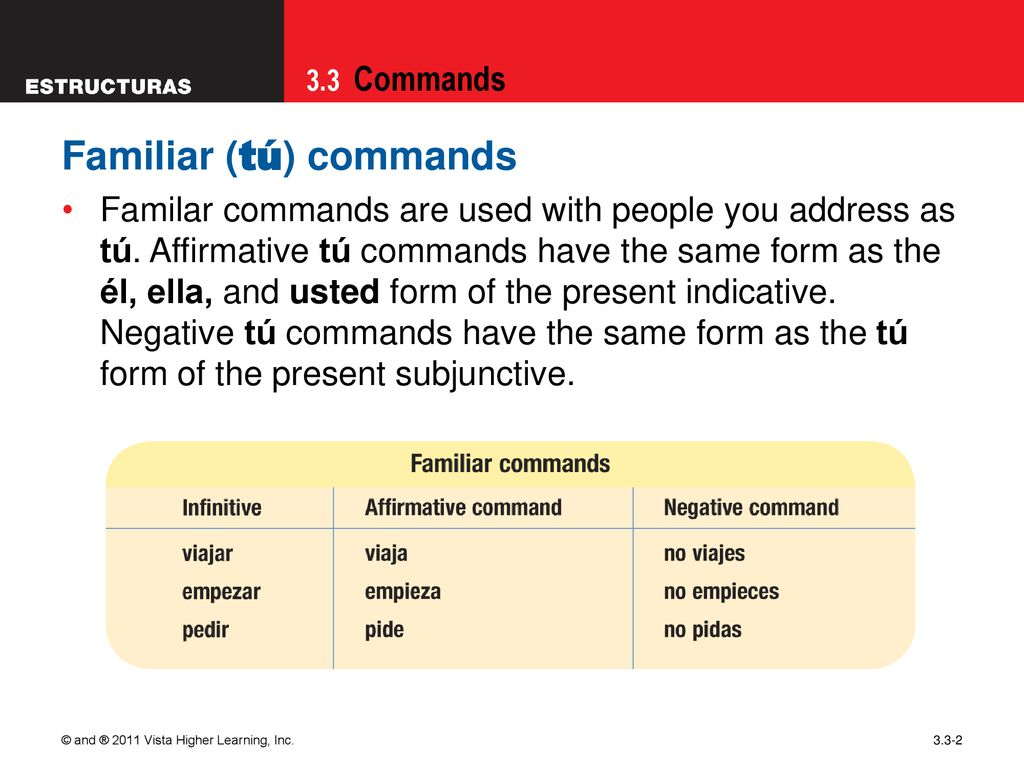 Formal Ud And Uds Commands