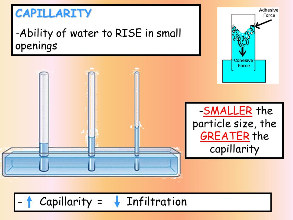 -SMALLER the particle size, the GREATER the capillarity