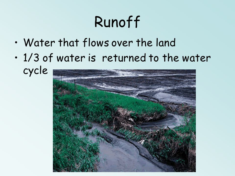 Runoff Water that flows over the land