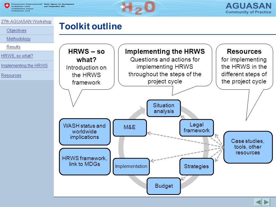 Toolkit outline HRWS – so what Implementing the HRWS Resources
