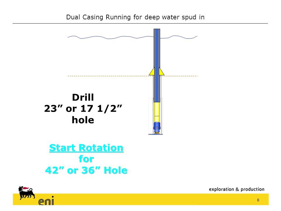 Drill 23 or 17 1/2 hole Start Rotation for 42 or 36 Hole