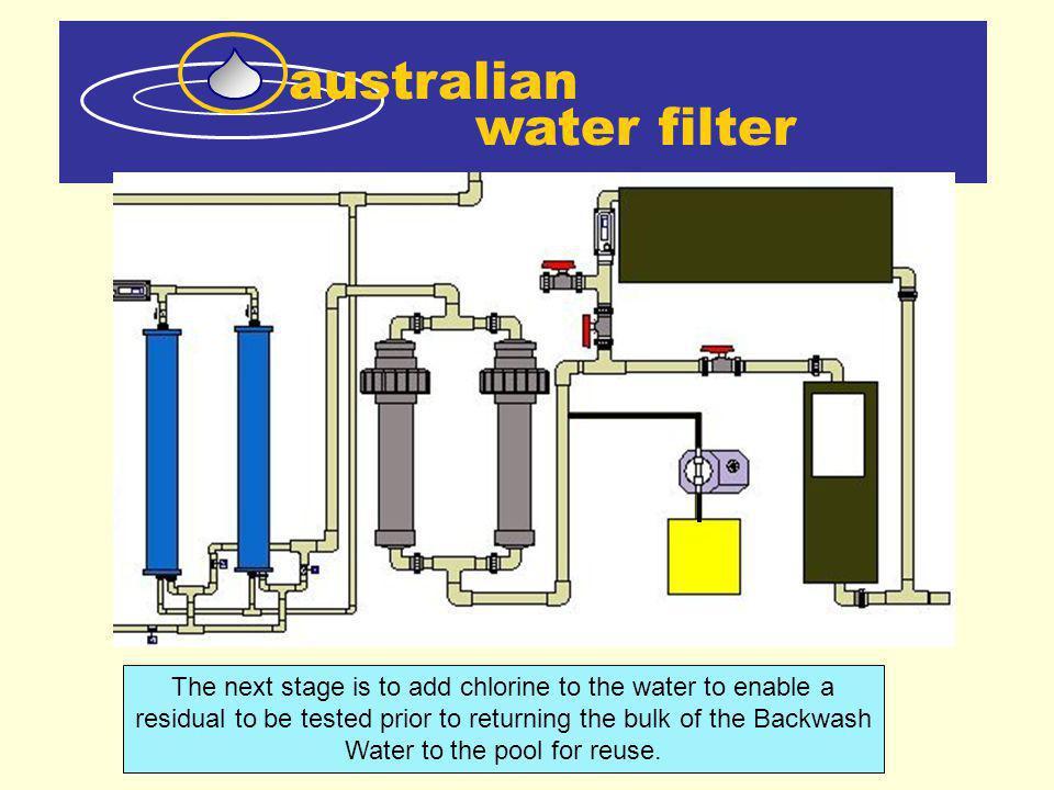 Australian water filter  - ppt video online download