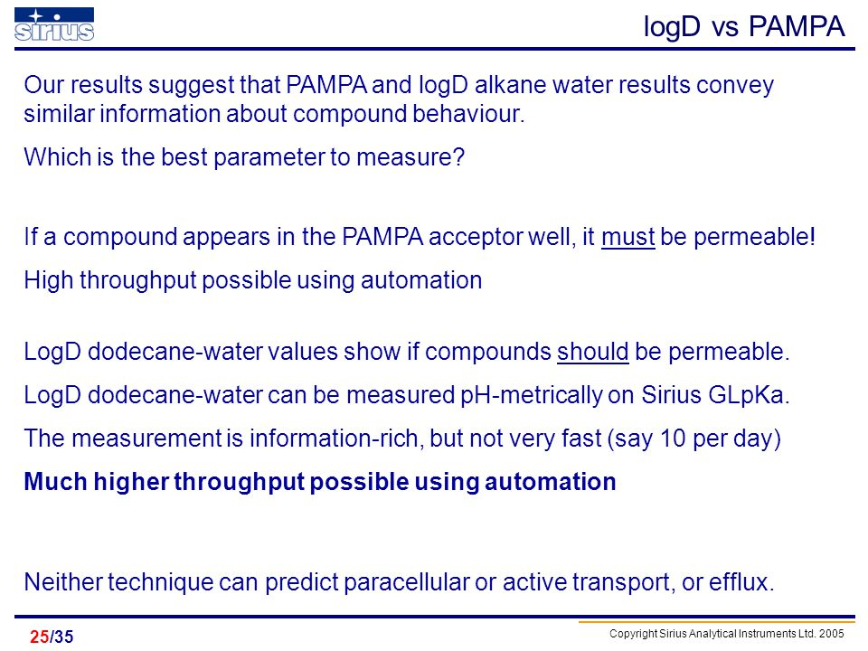 logD vs PAMPA Our results suggest that PAMPA and logD alkane water results convey similar information about compound behaviour.