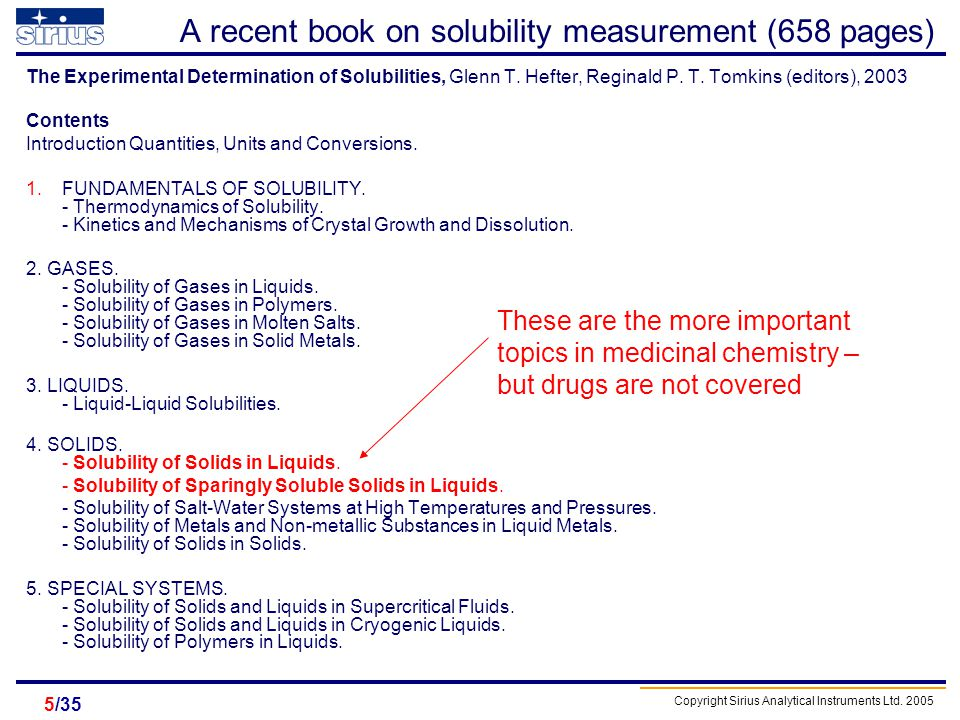 A recent book on solubility measurement (658 pages)