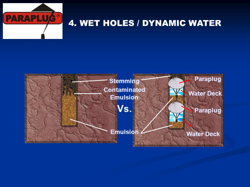 Vs. 4. WET HOLES / DYNAMIC WATER Stemming Contaminated Paraplug