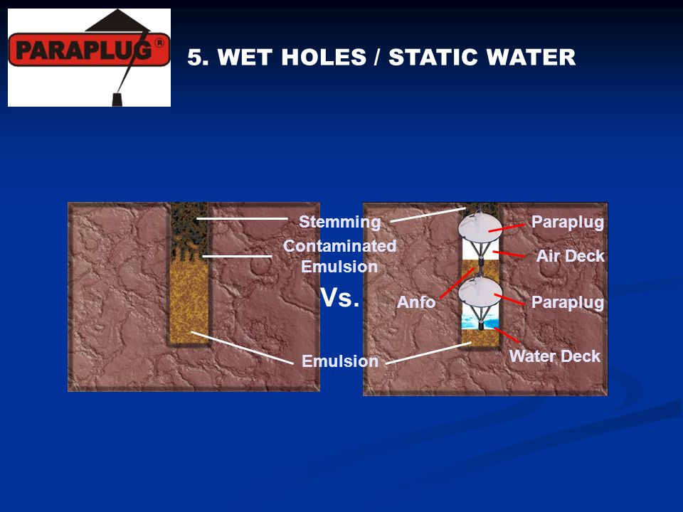 Vs. 5. WET HOLES / STATIC WATER Paraplug Air Deck Anfo Water Deck