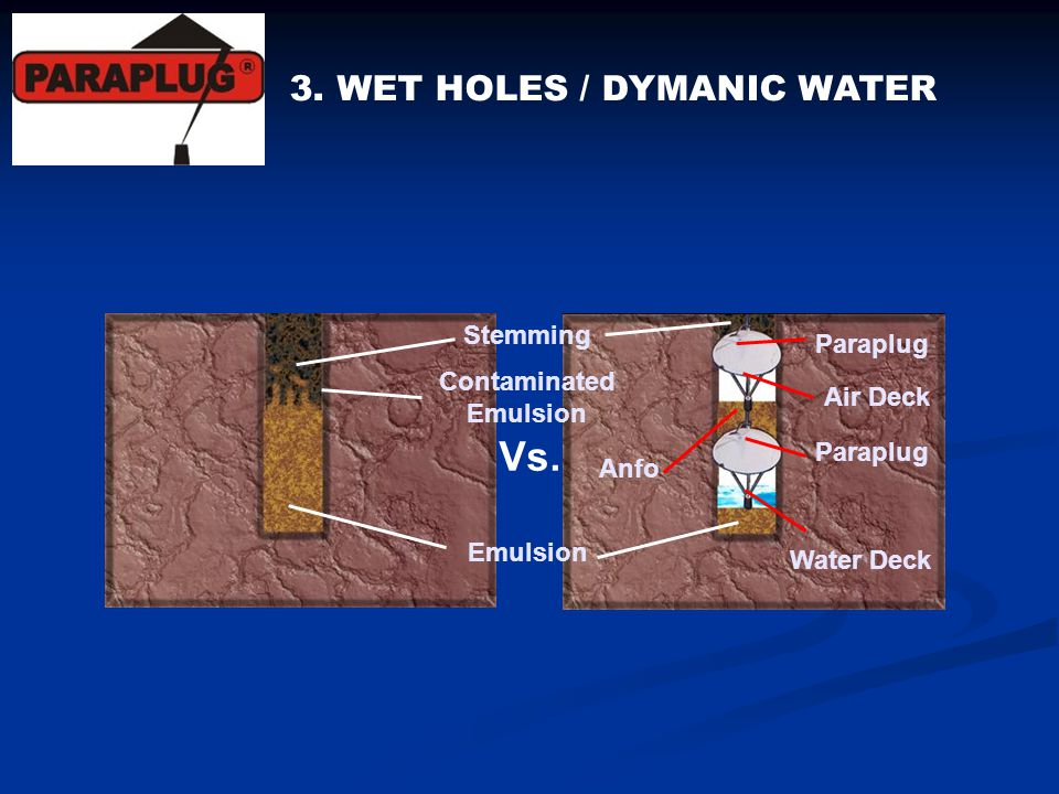 Vs. 3. WET HOLES / DYMANIC WATER Stemming Contaminated Air Deck