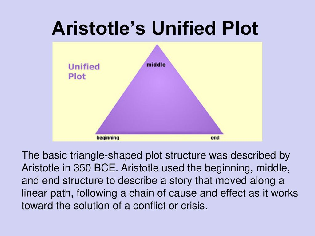 Teaching Plot Structure Through Short Stories - ppt download