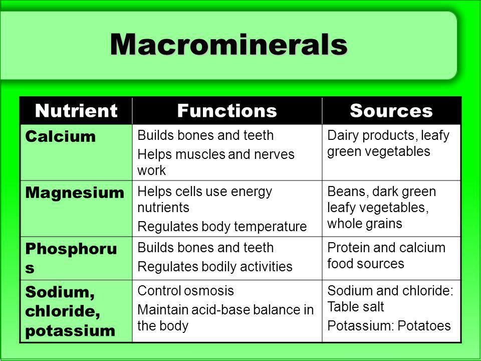 Macrominerals Nutrient Functions Sources Calcium Magnesium Phosphorus