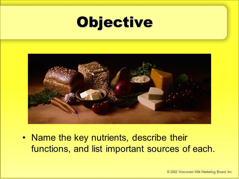 Objective Discuss: What nutrients can you name Why is it important to be aware of what nutrients do in your body and what foods provide them