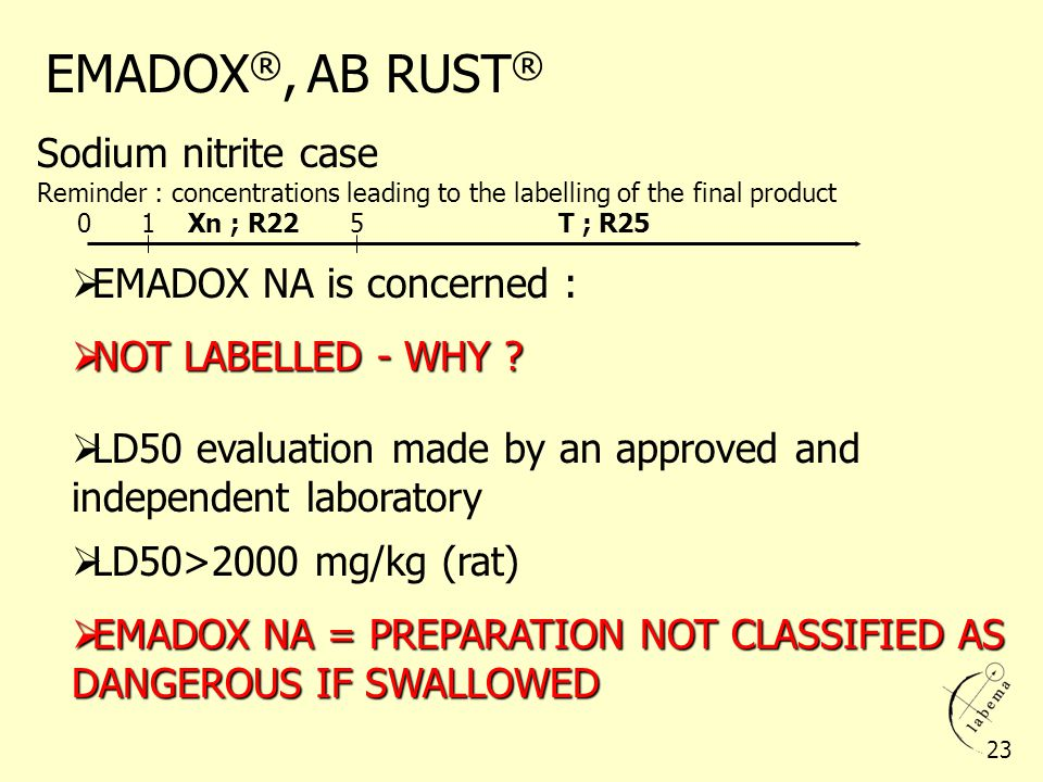 EMADOX®, AB RUST® Sodium nitrite case EMADOX NA is concerned :