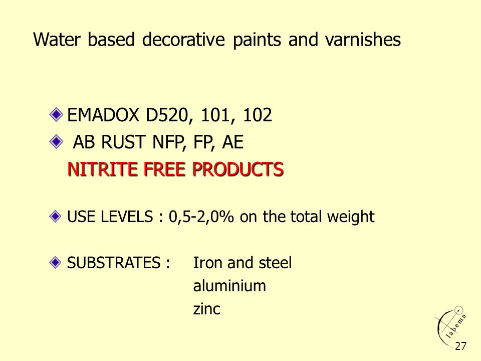 Water based decorative paints and varnishes