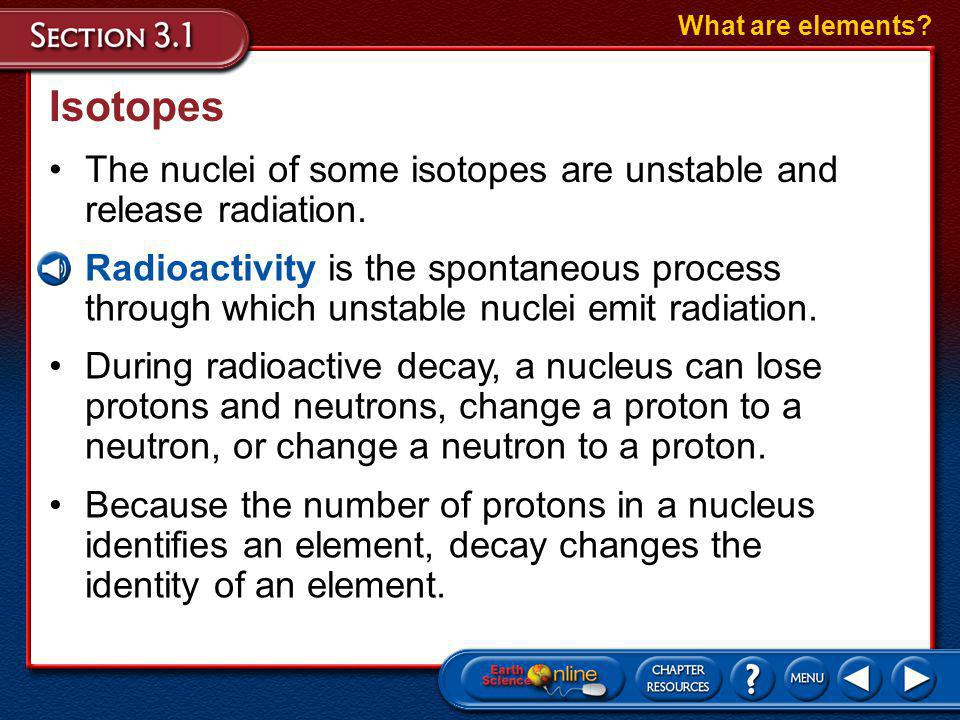 What are elements Isotopes. The nuclei of some isotopes are unstable and release radiation.