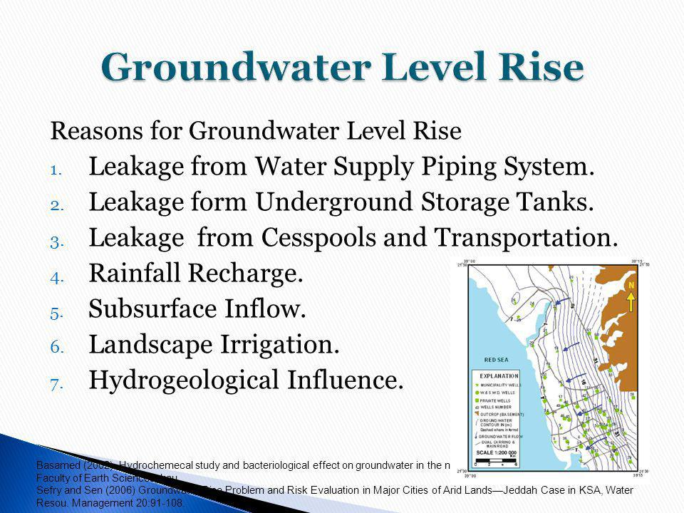 Groundwater Level Rise