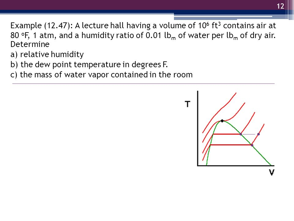 Example (12.47): A lecture hall having a volume of 106 ft3 contains air at