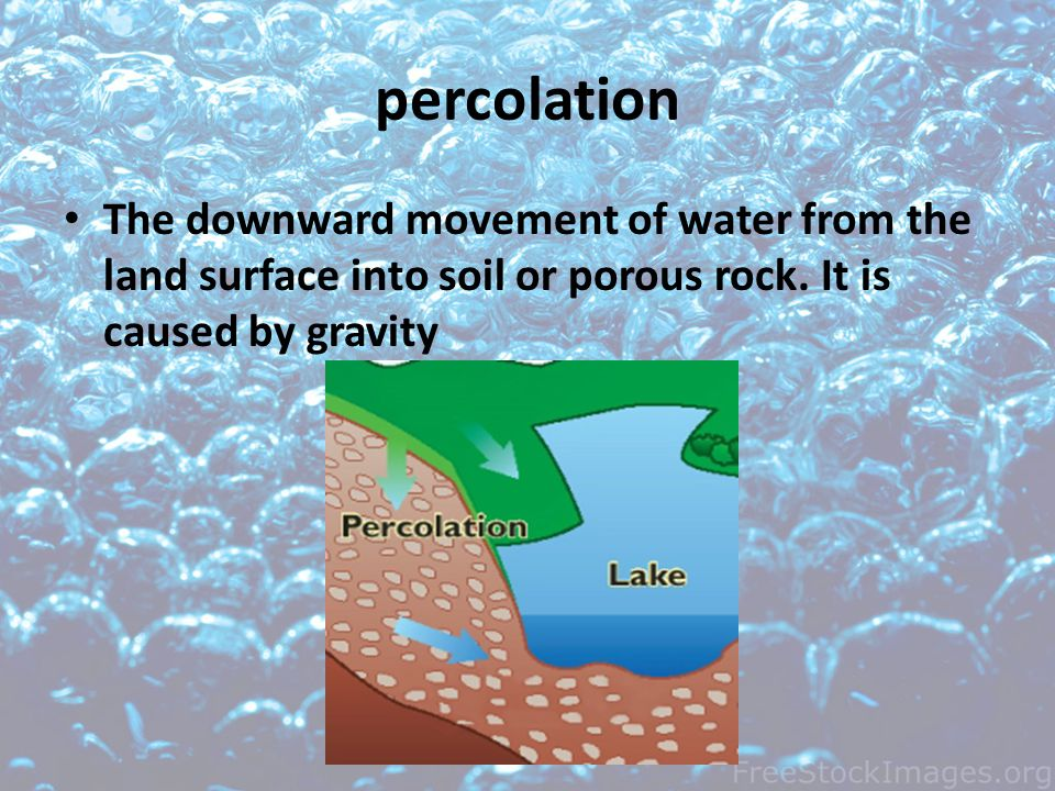 percolation The downward movement of water from the land surface into soil or porous rock.