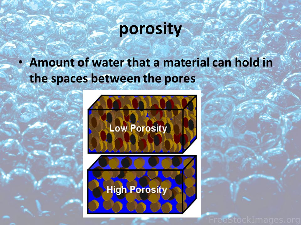 porosity Amount of water that a material can hold in the spaces between the pores